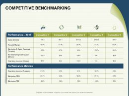 Competitive Benchmarking Metrics Ppt Powerpoint Presentation Outline