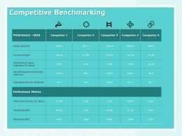 Competitive Benchmarking Performance Metrics Ppt Powerpoint Presentation Background