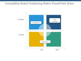 Competitive Brand Positioning Matrix Powerpoint Show