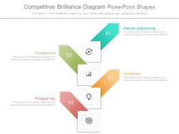 Competitive Brilliance Diagram Powerpoint Shapes