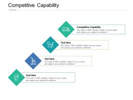 Competitive Capability Ppt Powerpoint Presentation Model Display Cpb