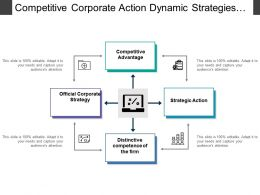 Competitive Corporate Action Dynamic Strategies Framework With Arrows And Icons