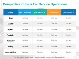 Competitive Criteria For Service Operations Accessibility Quality Ppt Powerpoint Presentation Styles