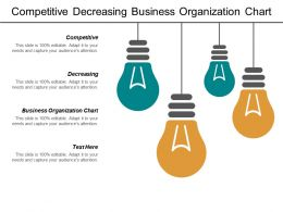 Competitive Decreasing Business Organization Chart Business Ownership Structures Cpb