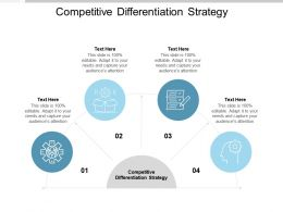 Competitive Differentiation Strategy Ppt Powerpoint Presentation Show Smartart Cpb
