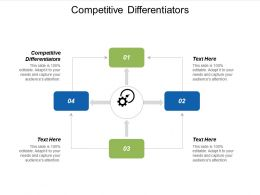 Competitive Differentiators Ppt Powerpoint Presentation Pictures Layout Ideas Cpb