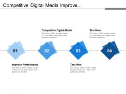 Competitive Digital Media Improve Performance Key Benefits