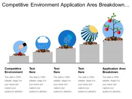 Competitive Environment Application Ares Breakdown Framework Conceptualized