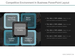 Competitive Environment In Business Powerpoint Layout