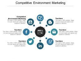 Competitive Environment Marketing Ppt Powerpoint Presentation Gallery Ideas Cpb