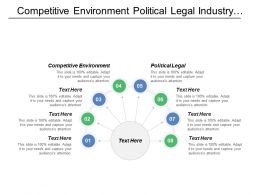 Competitive Environment Political Legal Industry Analysis Social Influences