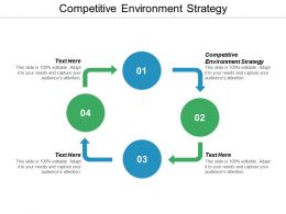 Competitive Environment Strategy Ppt Powerpoint Presentation Gallery Infographic Template Cpb