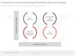 Competitive Environmental Strategies Powerpoint Slide Deck Samples
