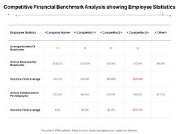 Competitive Financial Benchmark Analysis Showing Employee Statistics