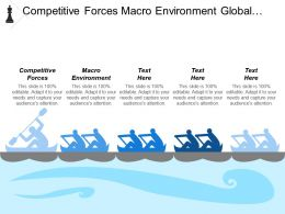 Competitive Forces Macro Environment Global Strategies Formulation Planning Cpb