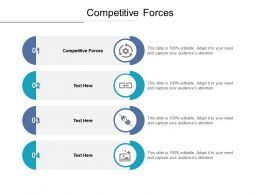 Competitive Forces Ppt Powerpoint Presentation Professional Inspiration Cpb