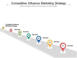 Competitive Influence Marketing Strategy Ppt Powerpoint Presentation Outline Show Cpb