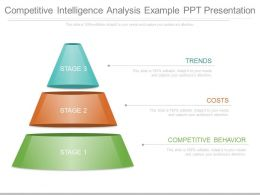 Competitive Intelligence Analysis Example Ppt Presentation
