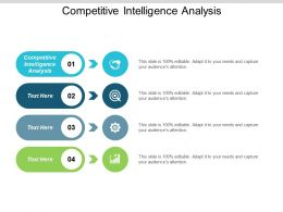 Competitive Intelligence Analysis Ppt Powerpoint Presentation Gallery Skills Cpb
