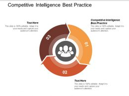Competitive Intelligence Best Practice Ppt Powerpoint Presentation File Design Inspiration Cpb