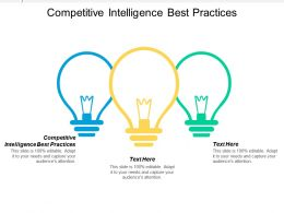 Competitive Intelligence Best Practices Ppt Powerpoint Presentation Gallery Format Cpb