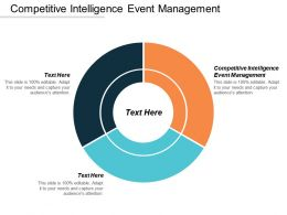 Competitive Intelligence Event Management Ppt Powerpoint Presentation Ideas Example File Cpb