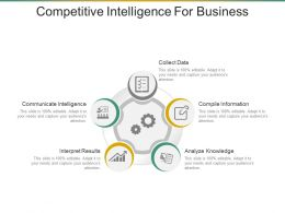 Competitive Intelligence For Business Presentation Powerpoint
