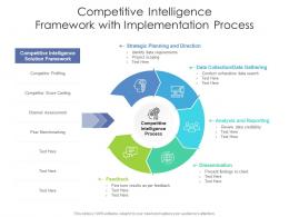 Competitive Intelligence Framework With Implementation Process