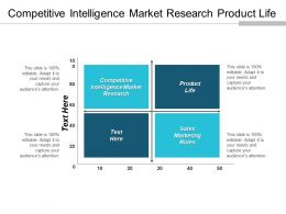 Competitive Intelligence Market Research Product Life Sales Marketing Roles Cpb