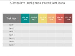 Competitive Intelligence Powerpoint Ideas