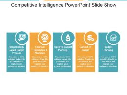Competitive Intelligence Powerpoint Slide Show