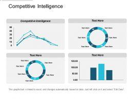 Competitive Intelligence Ppt Powerpoint Presentation Portfolio Design Templates Cpb