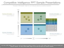 Competitive Intelligence Ppt Sample Presentations