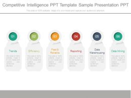 Competitive Intelligence Ppt Template Sample Presentation Ppt