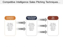 Competitive Intelligence Sales Pitching Techniques Customer Relationship Management