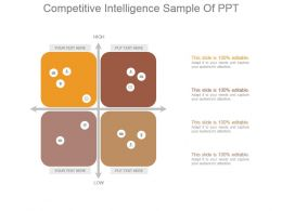 Competitive Intelligence Sample Of Ppt