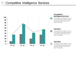 Competitive Intelligence Services Ppt Powerpoint Presentation Icon Infographic Template Cpb