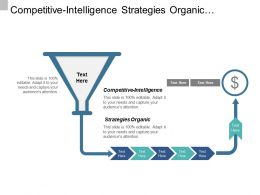 Competitive Intelligence Strategies Organic Centralized Marketing Cpb