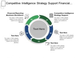 Competitive Intelligence Strategy Support Financial Reporting Business Excellence