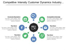 Competitive Intensity Customer Dynamics Industry Convergence Disruptive Technology