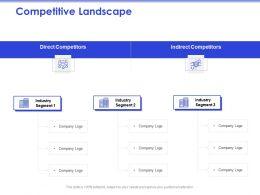 Competitive Landscape Adapt Capture Ppt Powerpoint Presentation Professional Design Ideas