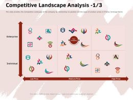 Competitive Landscape Analysis Enterprise Ppt Powerpoint Presentation File Outline