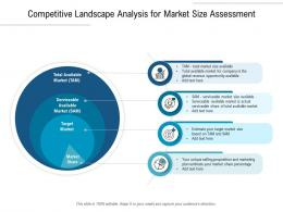 Competitive Landscape Analysis For Market Size Assessment