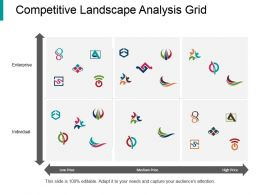 Competitive Landscape Analysis Grid Sample Of Ppt Presentation