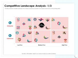 Competitive Landscape Analysis High Price M433 Ppt Powerpoint Presentation Styles Guide
