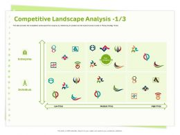 Competitive Landscape Analysis Individual Ppt Powerpoint Presentation File Infographics