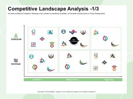 Competitive Landscape Analysis Medium Price M423 Ppt Powerpoint Presentation Gallery Themes