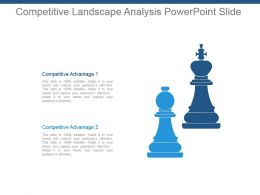 Competitive Landscape Analysis Powerpoint Slide