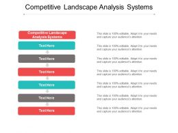 Competitive Landscape Analysis Systems Ppt Powerpoint Presentation Diagram Images Cpb
