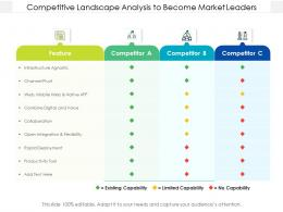 Competitive Landscape Analysis To Become Market Leaders